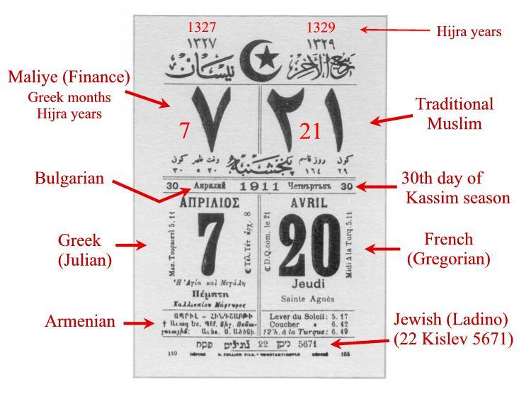 Kozmopolita naptárlap 1911-ből - Forrás: Middle East History